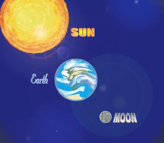 horoscope-july-12-2014_OMTimes